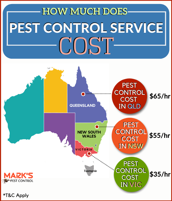Pest Control Prices State Wise